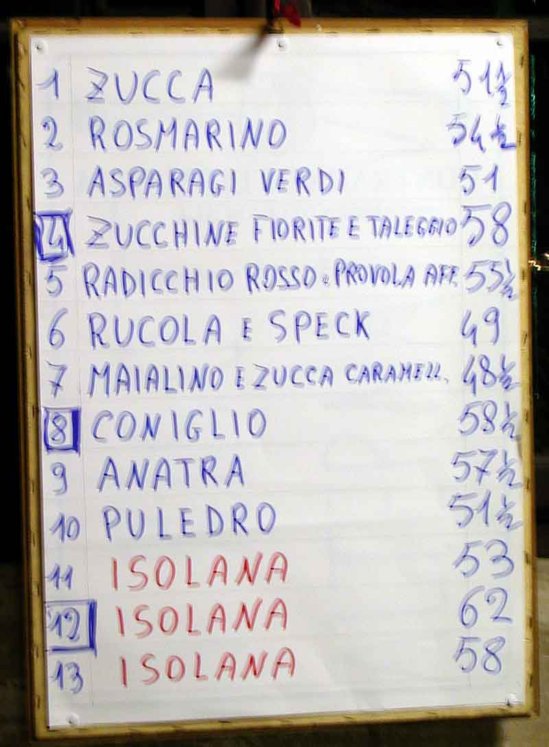 Classifica dei risotti